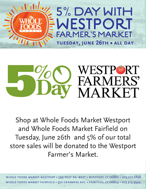 You Shop. Westport Farmers' Market Benefits.